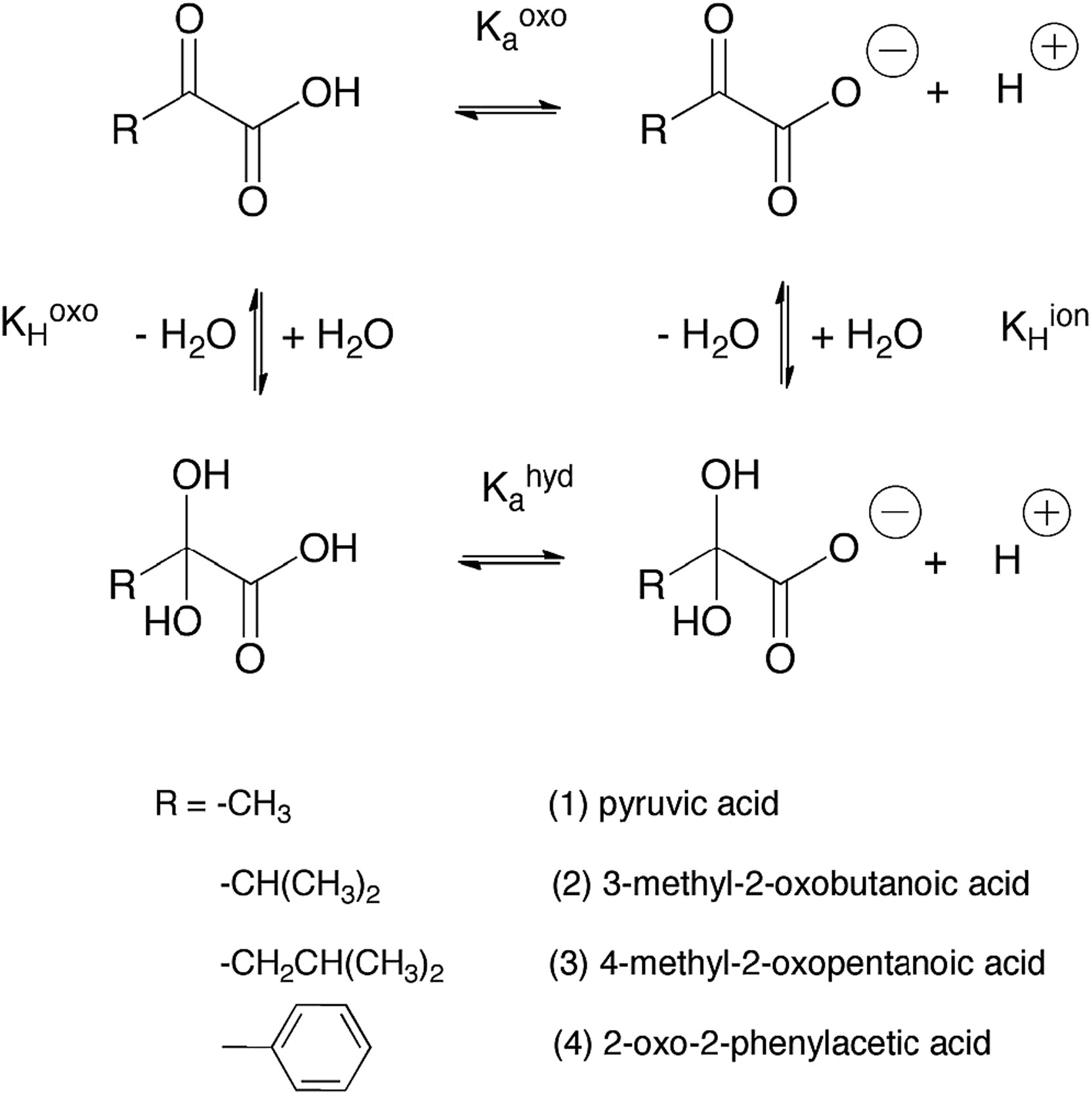 determination of pka This is the definition of pka in chemistry and a look at how to use pka to determine the strength of an acid.